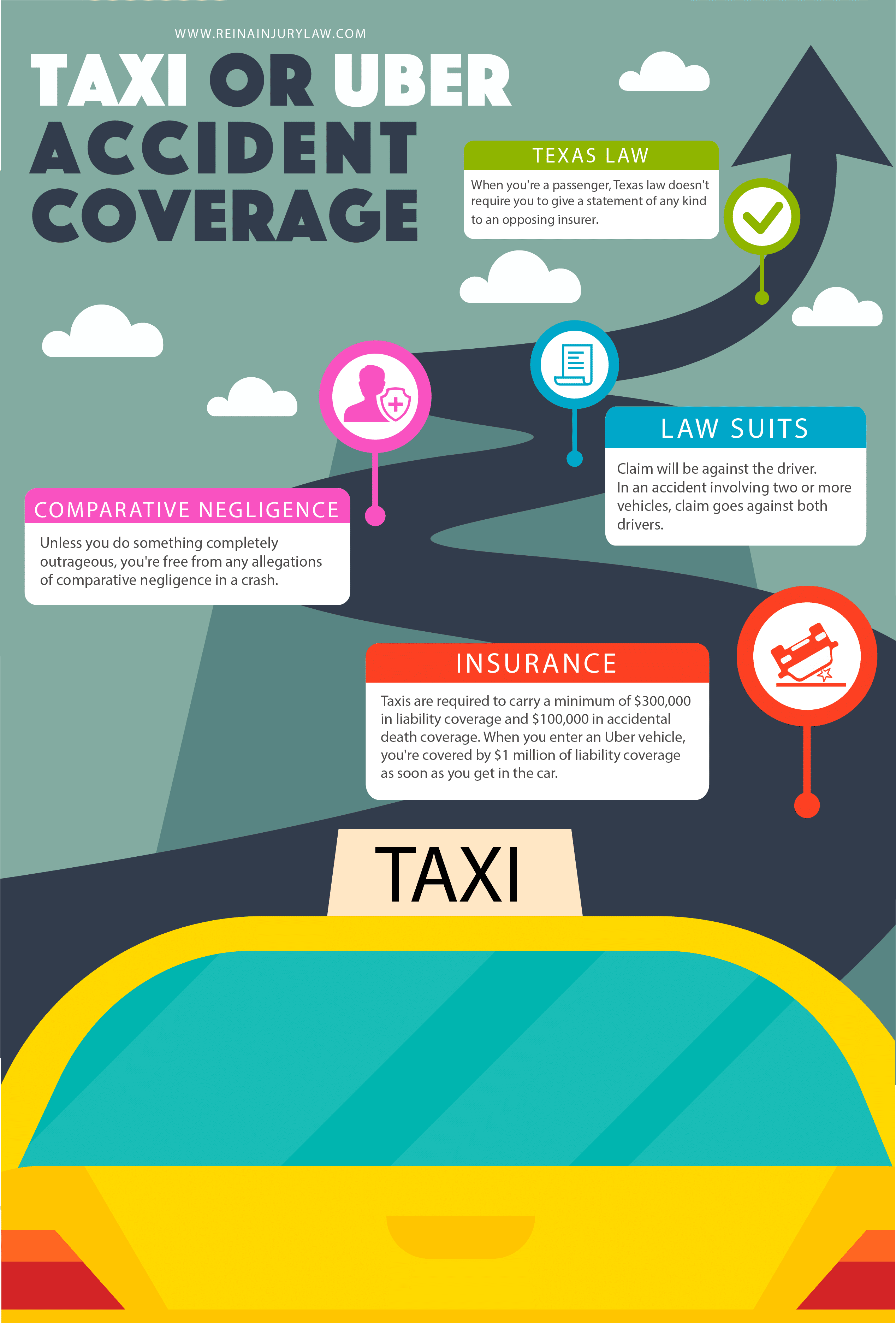 taxi-uber-accident