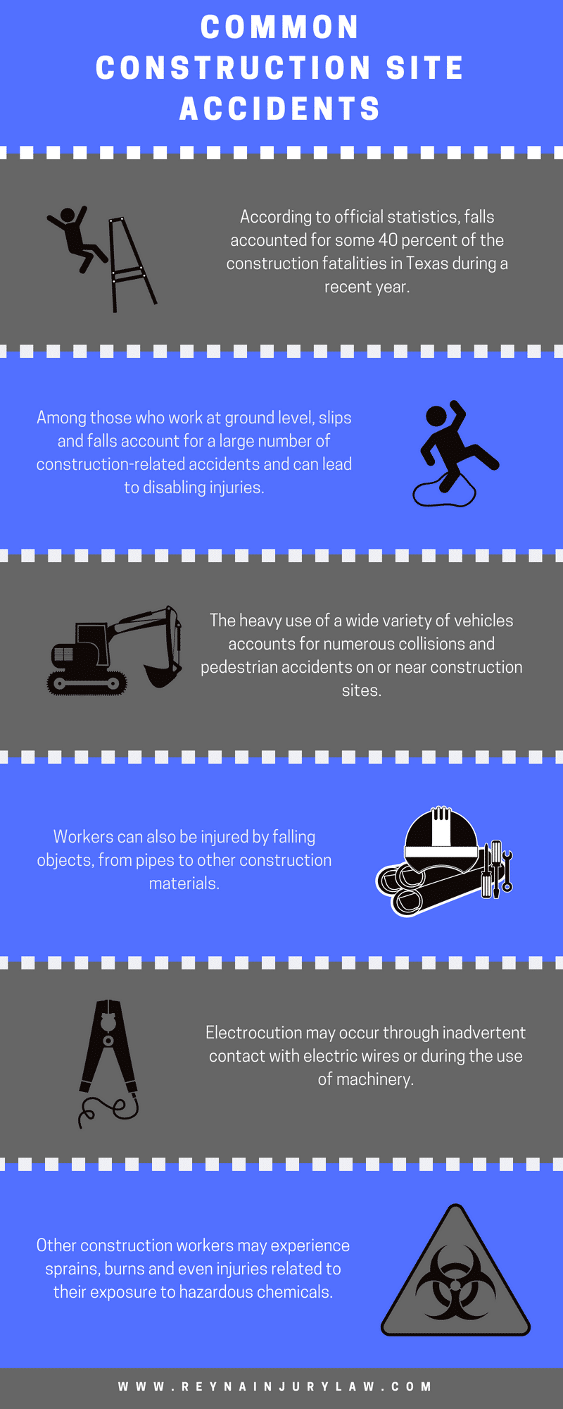 Infographic showing some of the most common construction site accidents