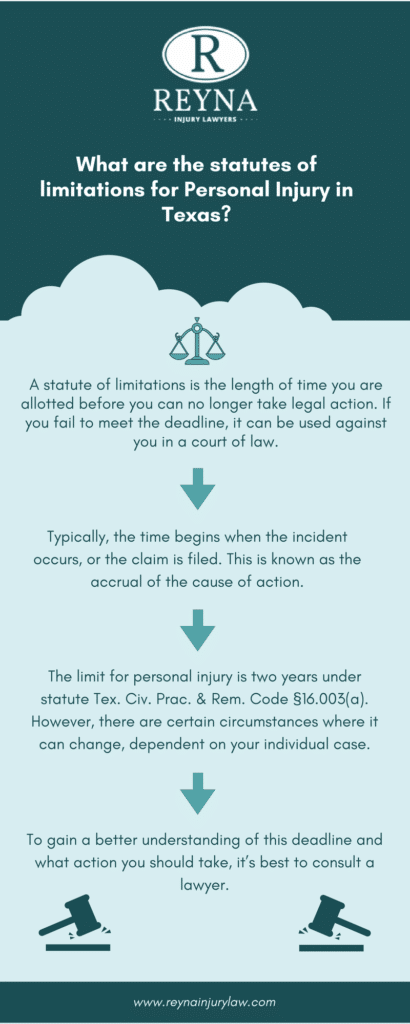 Infographic showing statute of limitations in Texas for Personal Injury by the Reyna Law Firm