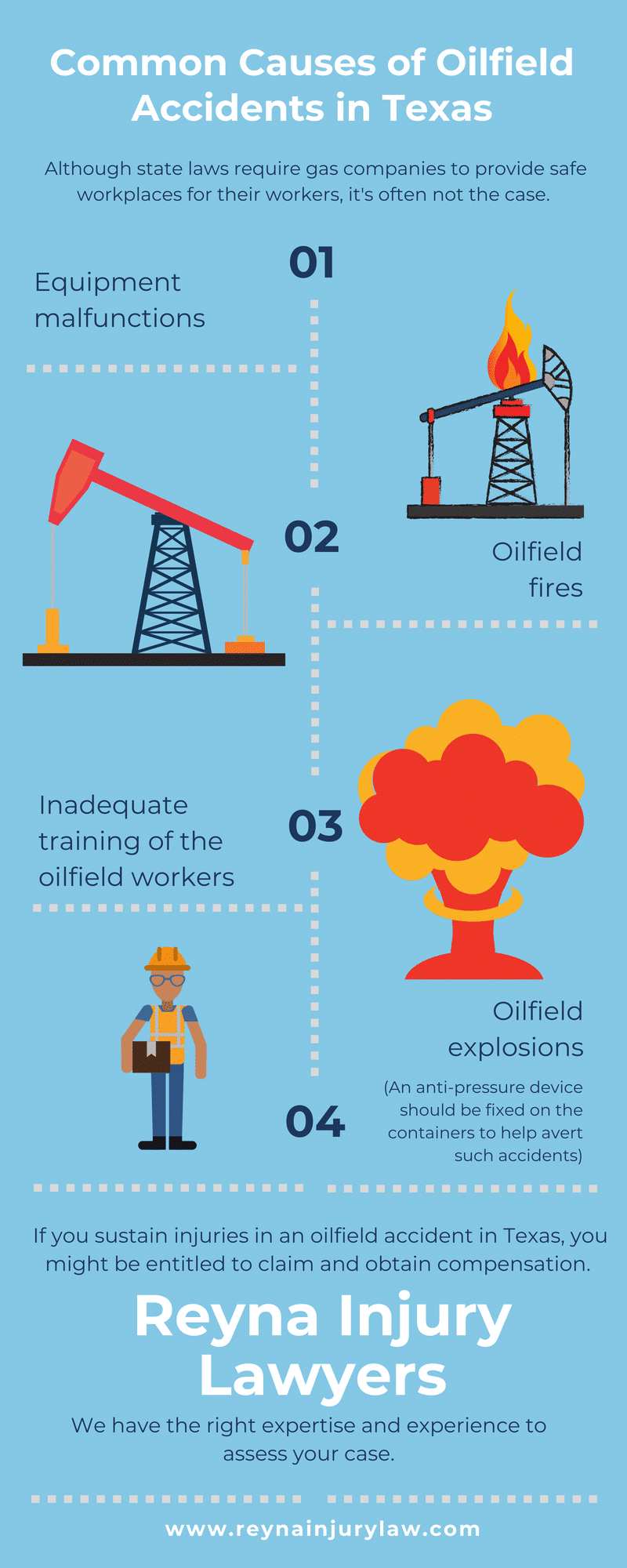 Common Causes of Oilfield Accidents in Texas